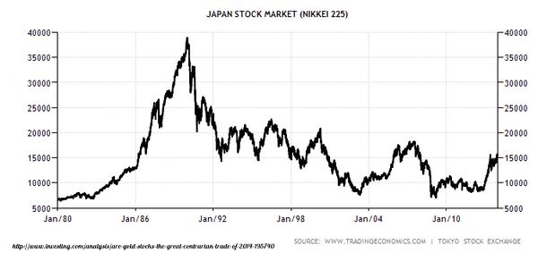 nikkei225-source